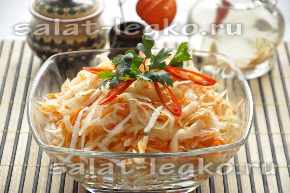 рецепт салата с курицей и луком из