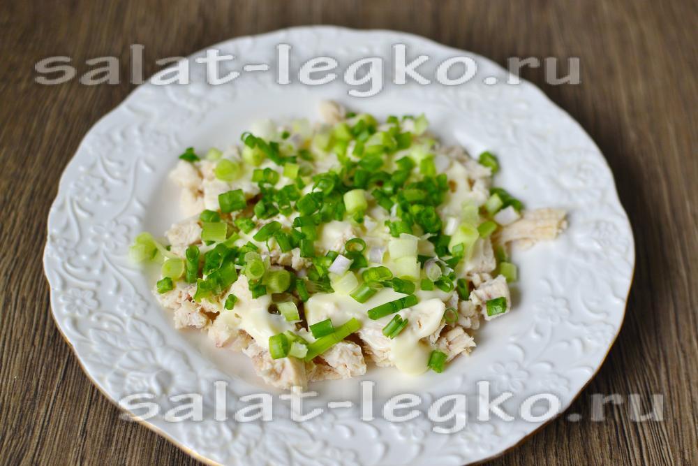 Салаты из индейки  рецепты