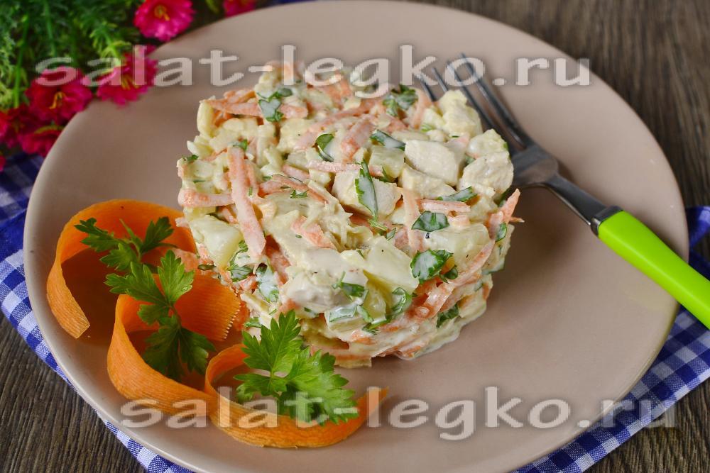 рецепт салата из курицы с опятами