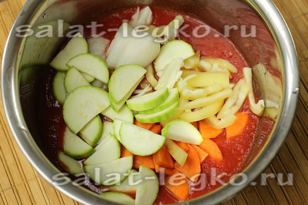 Курица баклажан кабачок помидор