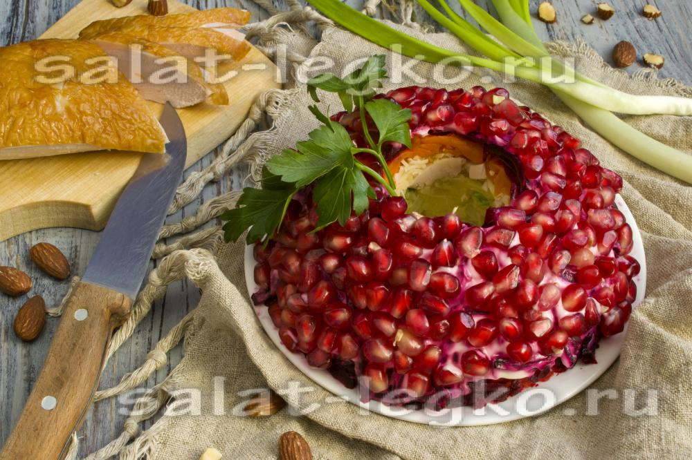 гранатовый салат рецепт с фото
