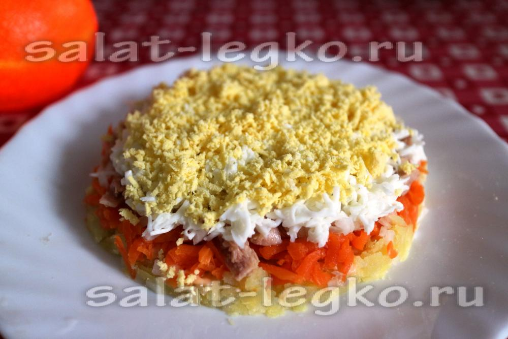 Салат мимоза из тунца рецепт с