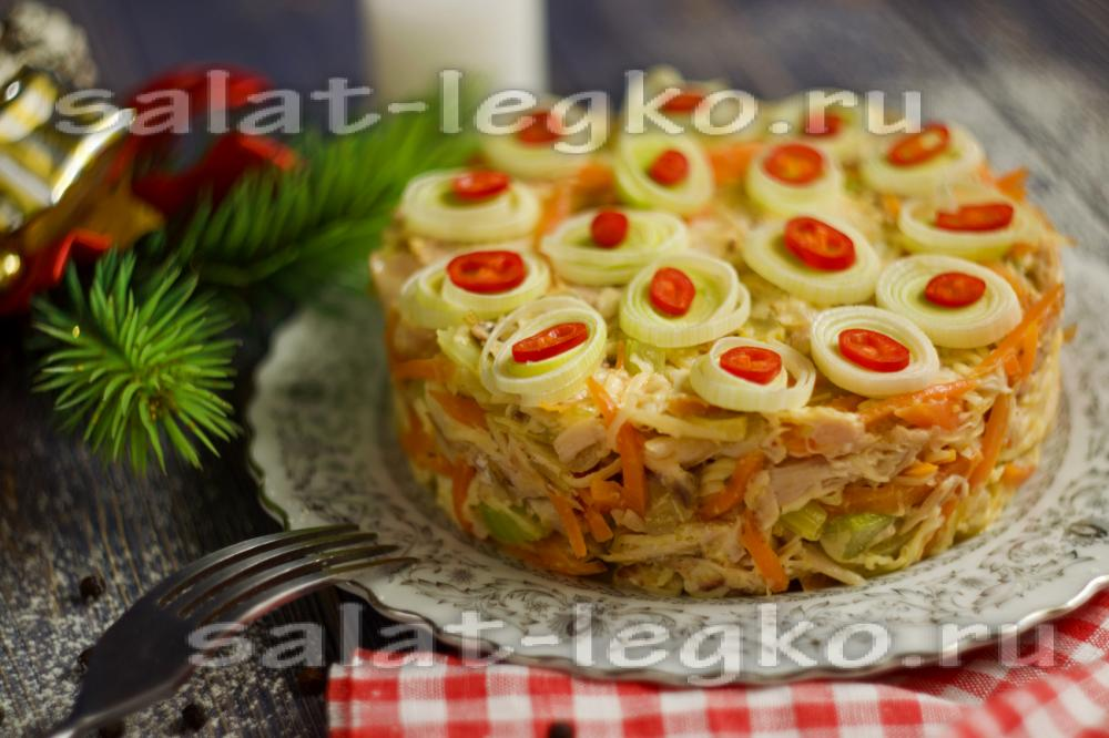 Простые и вкусные новогодние салаты с
