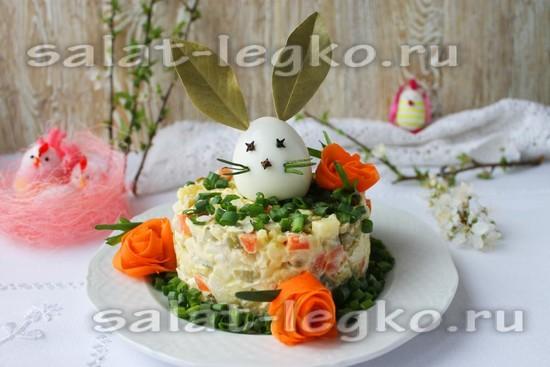как приготовить салат «Оливье» пасхальный