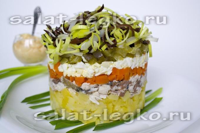 Салат с соленой скумбрией рецепт с