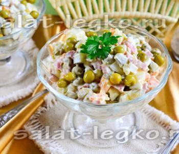 Фруктовые салаты рецепты со сгущенкой