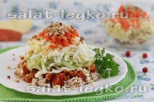 рецепт полезного салата с курицей